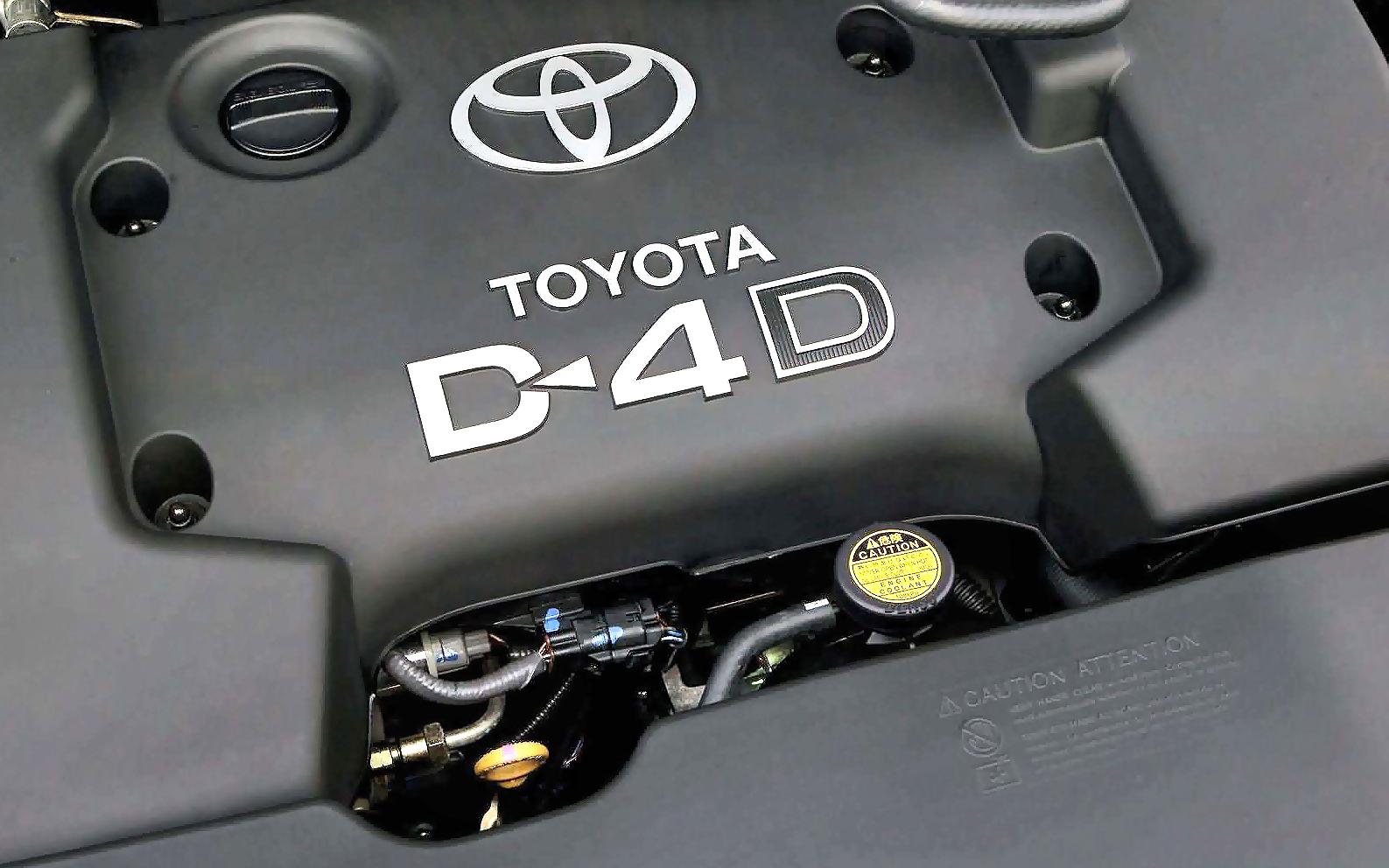 Silnik Toyota 2.0 D4D