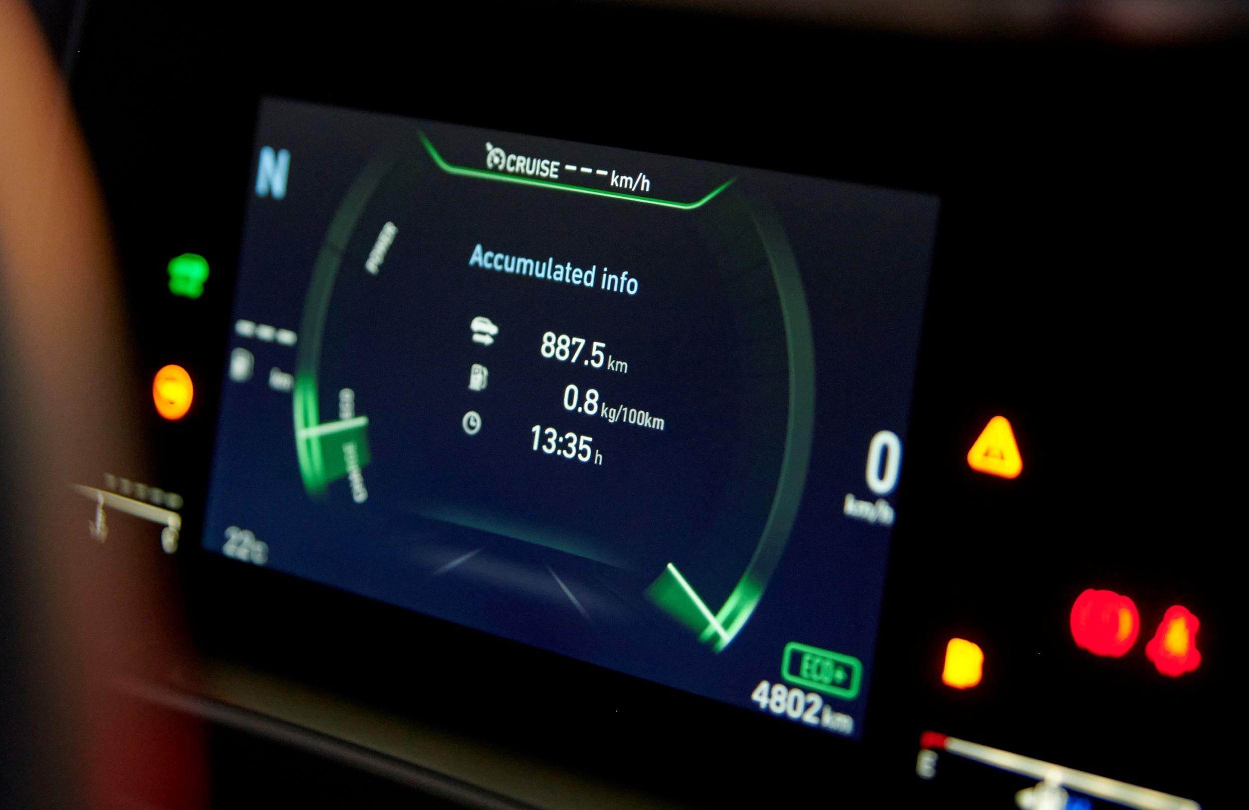 Hyundai Nexo zegary