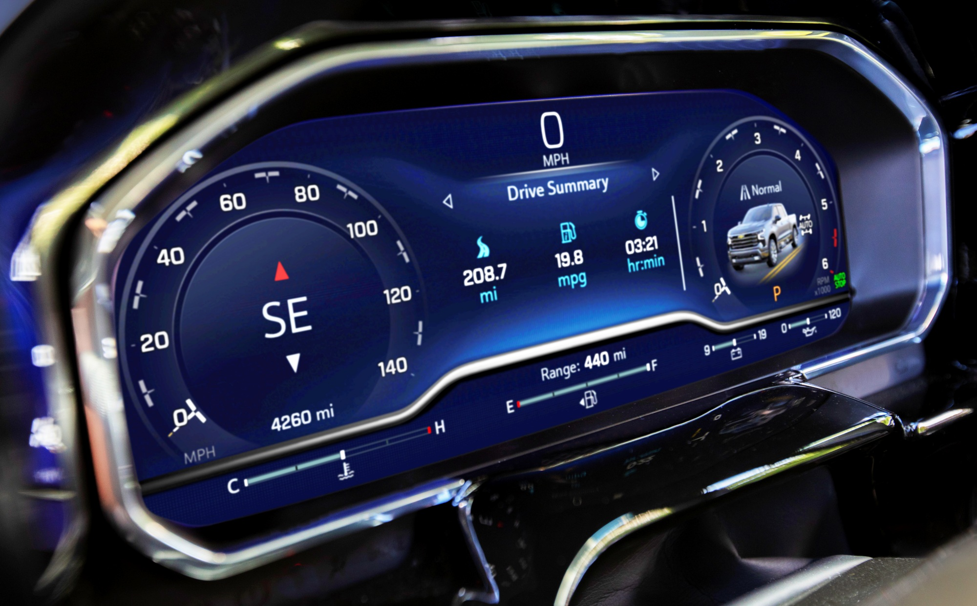 Chevrolet Silverado ZR2 wskaźniki