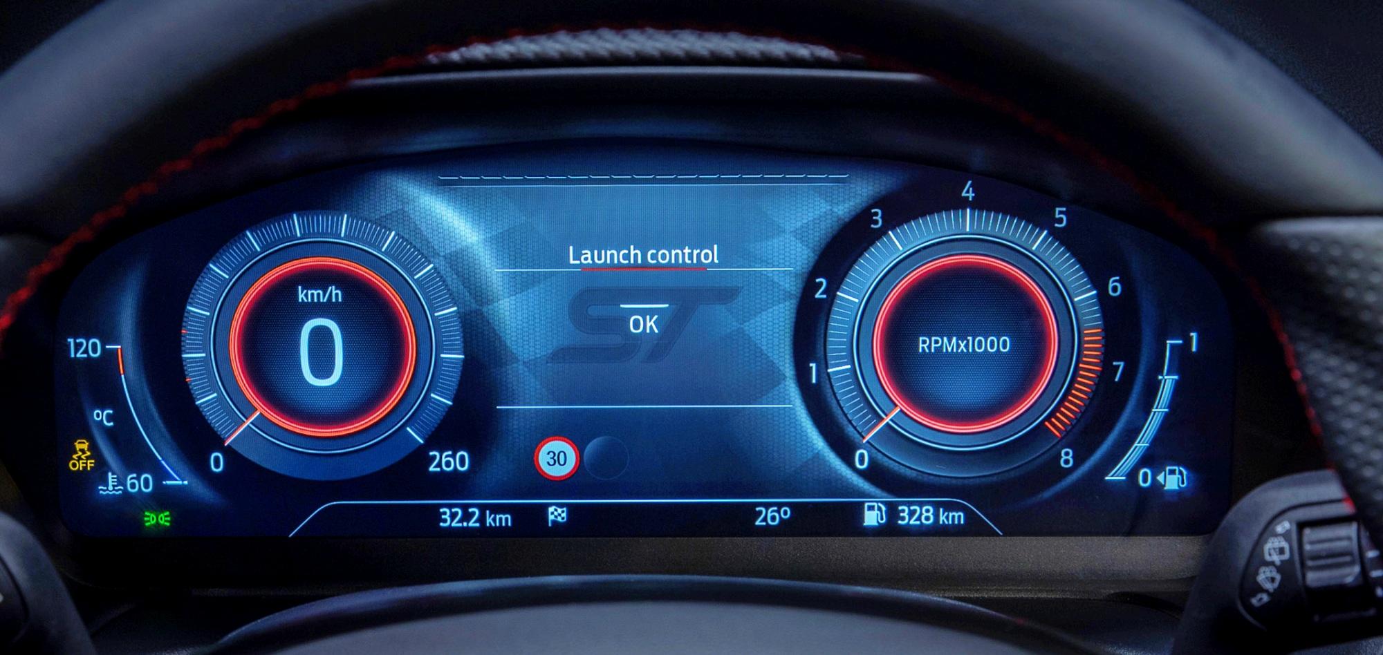 Ford Fiesta wskaźniki