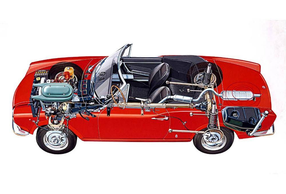 Fiat 124 Spider - przekrój
